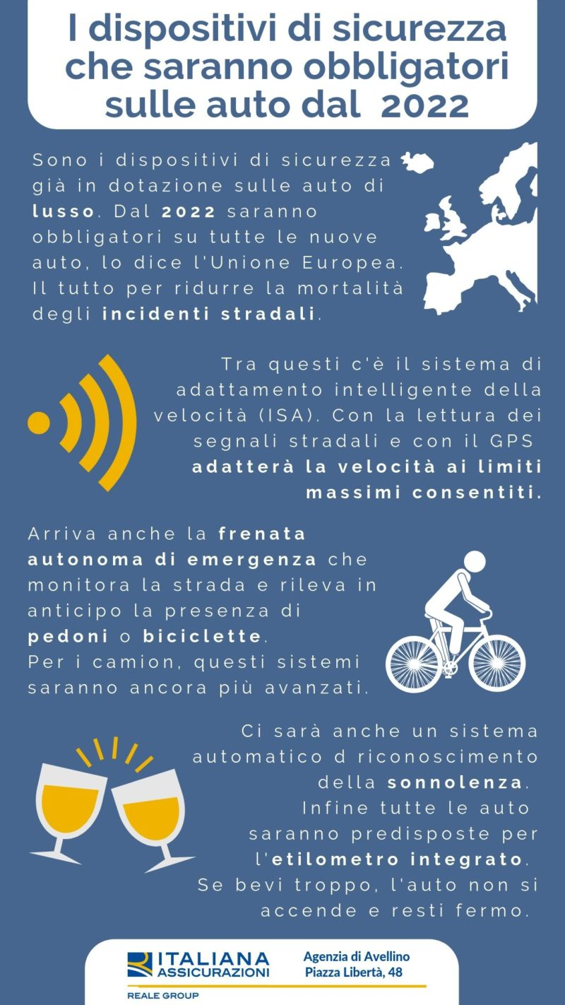 Infografica dispositivi sicurezza europa