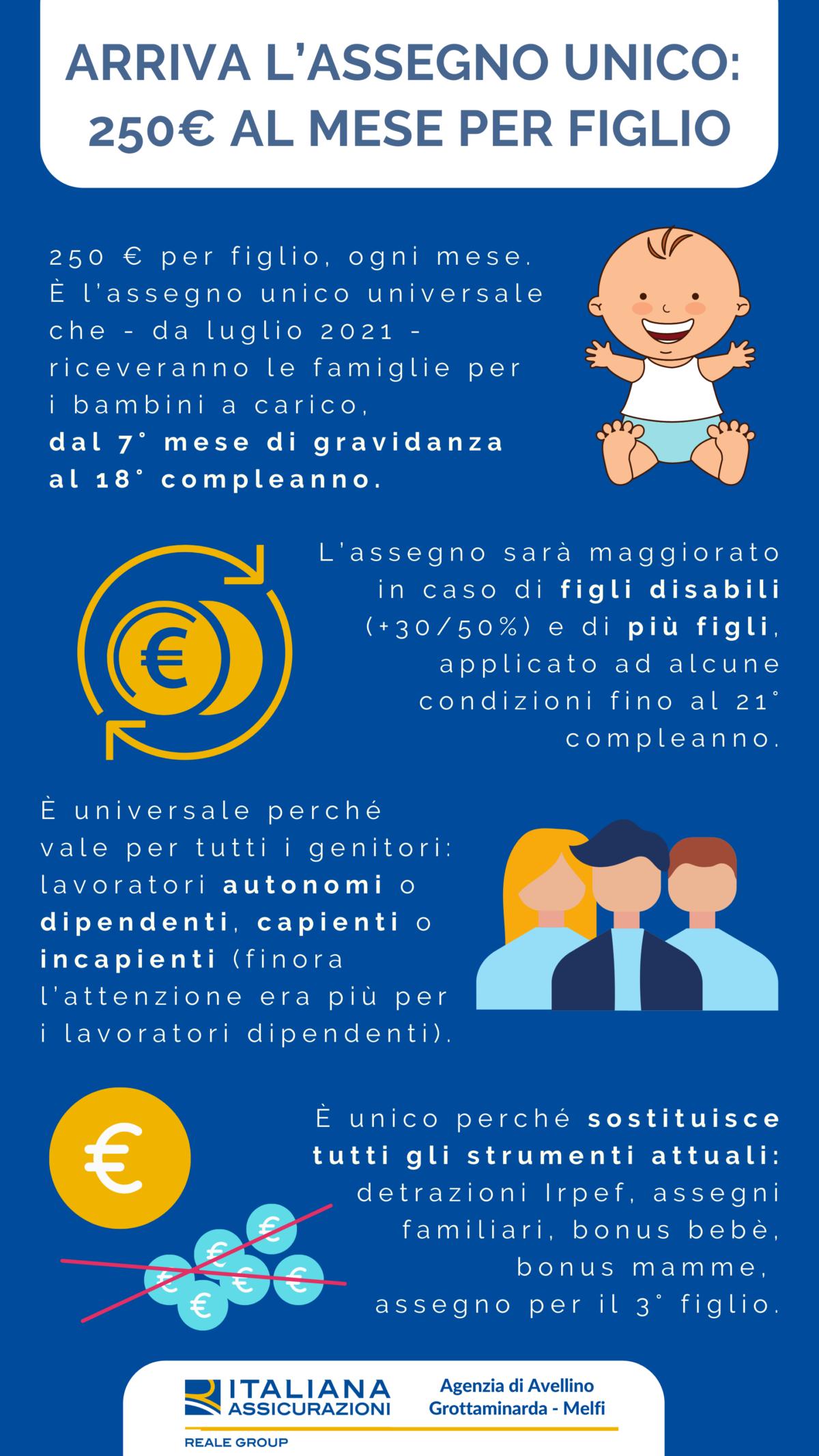 Infografica assegno unico